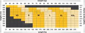 Skins A200 1/2 Tights Mens